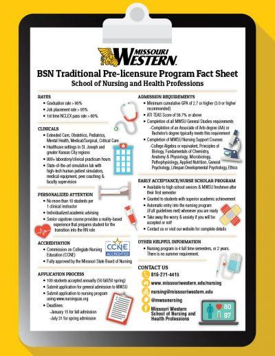 BSN Infographics