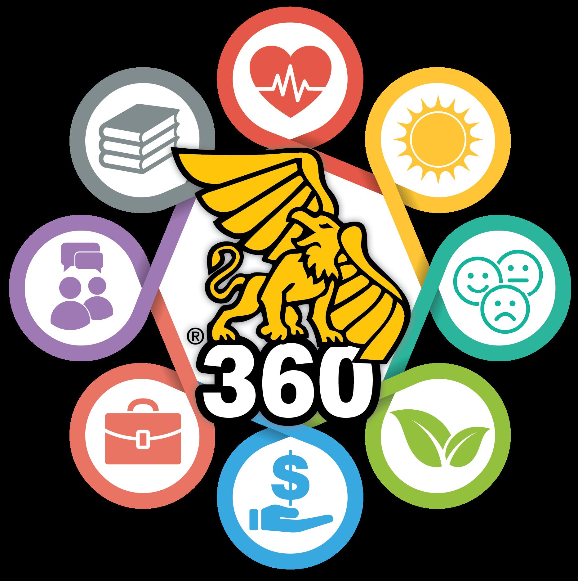Grffon360 logo