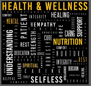 Health and Wellness tag cloud